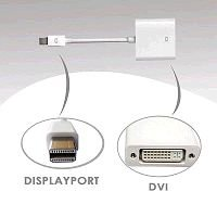 Conversor Mini Displayport Para Dvi EMPIRE Cb-Mdvi - 314 #