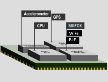 Módulo Sigfox RCZ2/RCZ4, GPS, WiFi, BLE, acelerômetro - WSSFM20R2AT