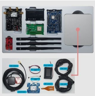 Kit de desenvolvimento para WSSFM20R2AT - EVBSFM20R2AT
