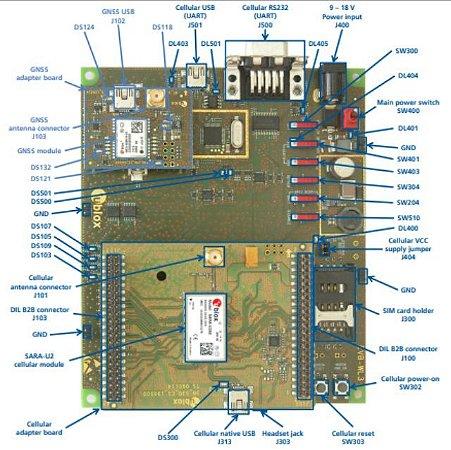 Kit de desenvolvimento para modem 2G/3G u-blox SARA-U201 e GNSS (GPS) u-blox - EVK-U201SARA