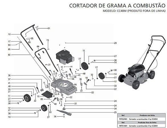 Peças de Reposição Cortador de Grama Combustão Tramontina CC40M