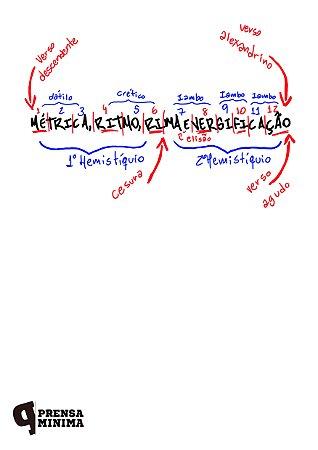 Almofadinha Métrica, Ritmo, Rima e Versificação