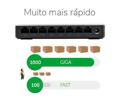 Sg 800 Q+ Switch 8 Portas 10/100/1000 (gigabit) Intelbras