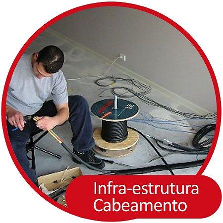 Instalação, Configuração e Treinamento do Kit Upgrade WiFI