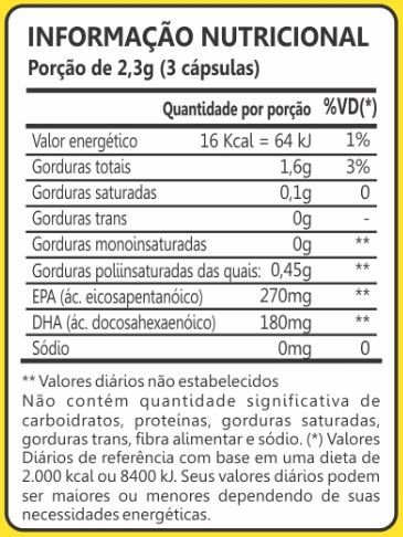 Omega 3 60 caps 500mg - Maxinutri