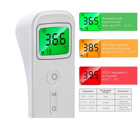 Termômetro Infravermelho - Bioland