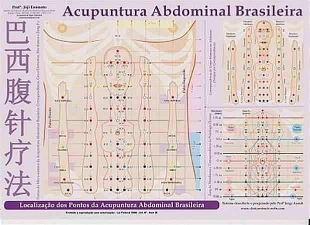 MAPA  ACUPUNTURA ABDOMINAL BRASILEIRA