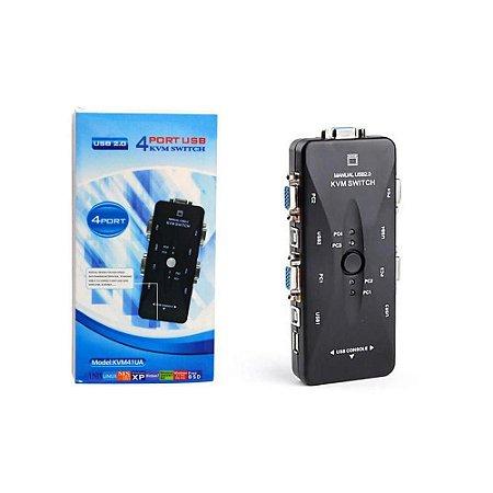 Switch de monitor kvm 4 portas usb kvm41ua usb 2.0 - Global