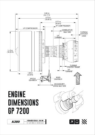 Pôster Motor Turbo Fan 2 Branco Sem Moldura Aviões e Músicas