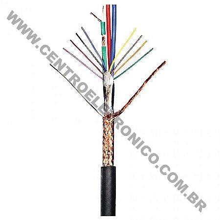 CABO RGB-SUPER VGA 3X28+9X28AWG PT SPR