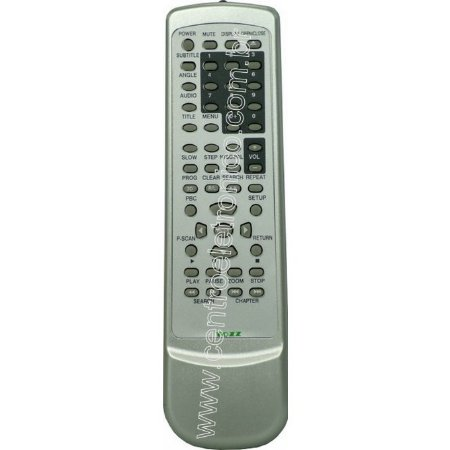 CONTROLE DVD COBY