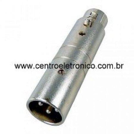 CONECTOR CANON FEMEA P/MACHO 3P(ADAPTADO