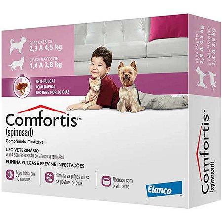 Antipulgas Elanco Comfortis 140 mg para Cães de 2,3 a 4 Kg e Gatos de 1,4 a 2,8 Kg
