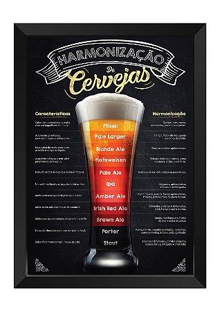 Quadro - Harmonização da Cerveja