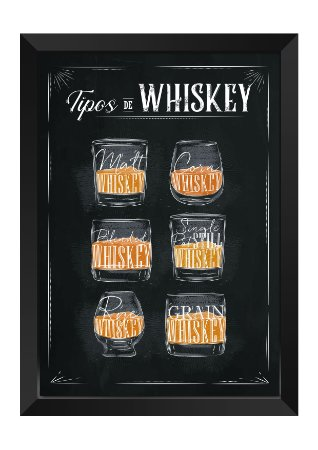 Quadro - Tipos de Whiskey