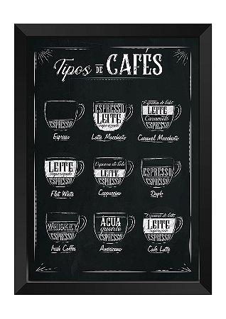 Quadro - Tipos de Cafés