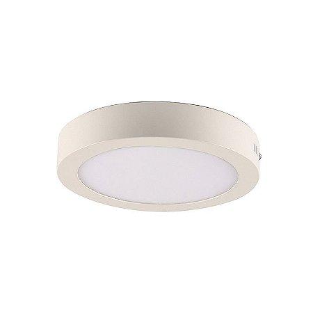 PAINEL LED 18W REDONDO SOBREPOR 6400K (80606004) BLUMENAU