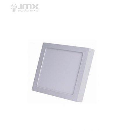 PAINEL LED 12W QUADRADO SOBREPOR 3000K - JMX