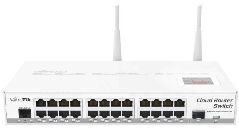 Mikrotik Cloud Core Router Switch - CRS125-24G-1S-2HND-IN