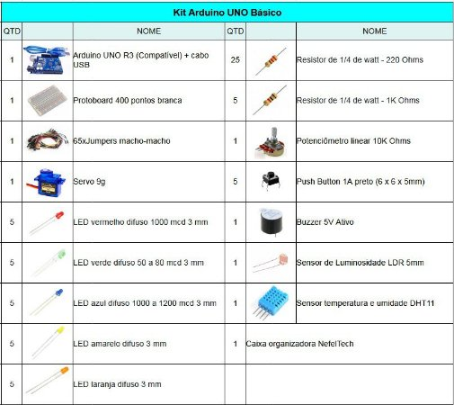 Kit Arduino UNO Básico