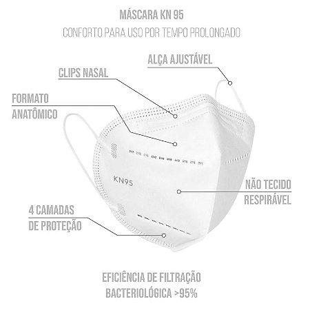 Máscara de Proteção Facial KN95 Clip Nasal 5 Unidades