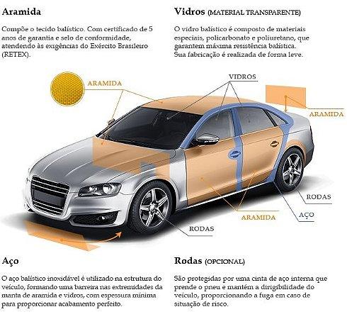 BLINDAGENS / IMPORTADORA / ENCOMENDA DE PEÇAS / VENDA DE AUTOMÓVEIS / CONSULTORIA / ASSESSORIA
