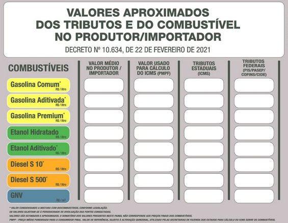 Nova Placa Obrigatória da ANP para o Decreto 10.634 - Modelo Tributos