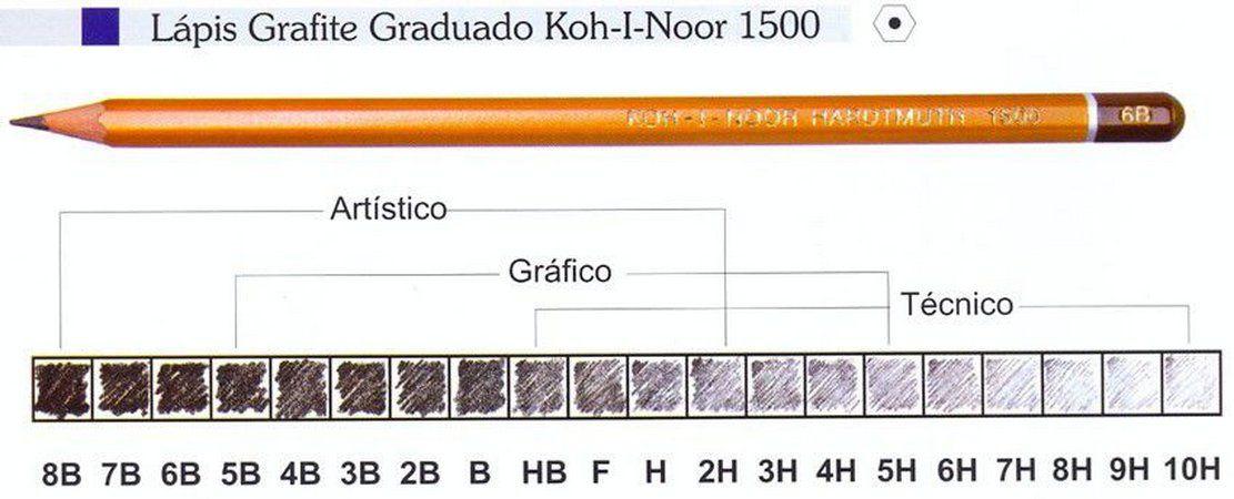 LAPIS KOH-I-NOOR GRADUADO 6H