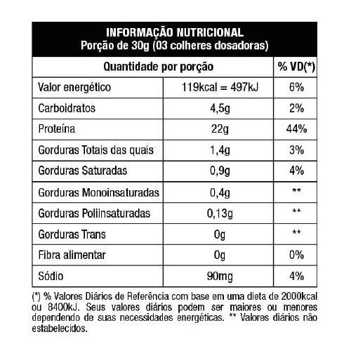 CACAU NATURE WHEY 55% 420 GR - NATURE NUTRATA
