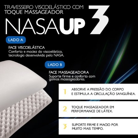 Kit Travesseiro 2 Pçs  Nasa Up 3 P/Fronhas 50X70 - Fibrasca
