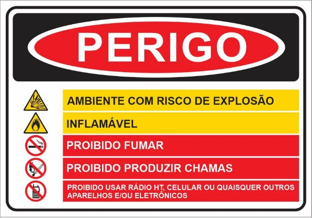 Placa - PERIGO - Risco - Proibido Chamas