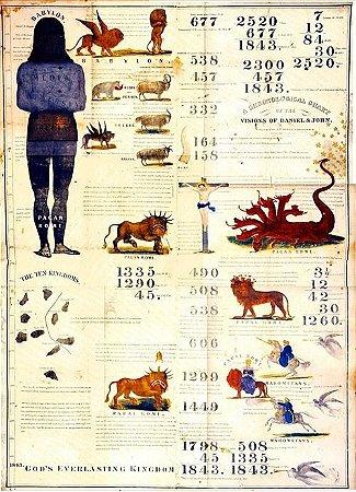 Gravura: Quadro Profético de Miller 1843