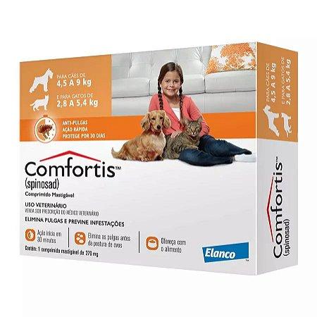 Antipulgas Comfortis Elanco Para Cães De 4,5 A 9kg C/1 Un