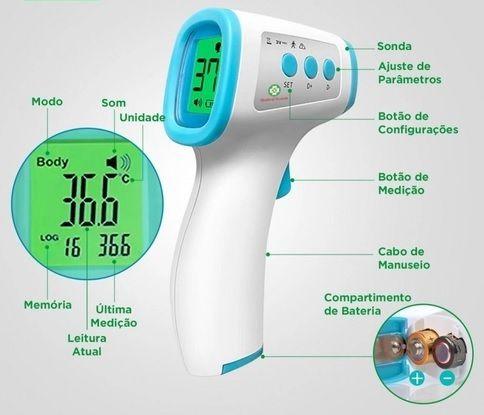 Termometro Infravermelho Loye