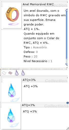 Anel Memorável RWC [1] ATQ 3%/3%