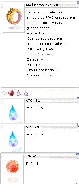 Anel Memorável RWC [1] ATQ 3%/2% For +3