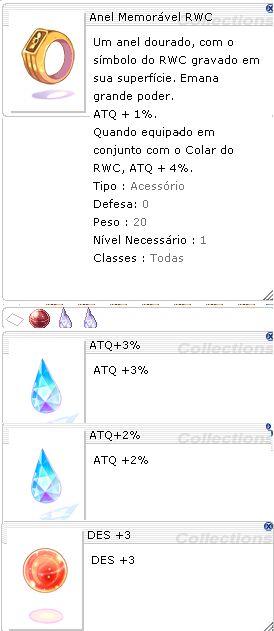 Anel Memorável RWC [1] ATQ 3%/2% Des +3
