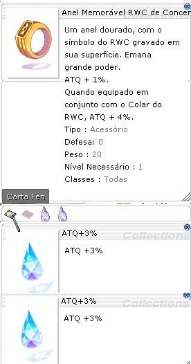 Anel Memorável RWC da Concentração ATQ 3%/2%