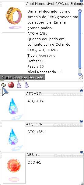 Anel Memorável RWC do Enlouquecido ATQ 3%/3% Des +1