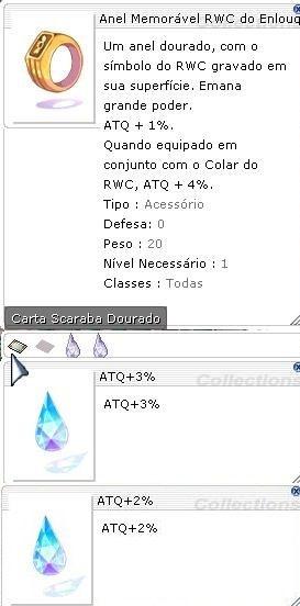 Anel Memorável RWC do Enlouquecido ATQ 3%/2%