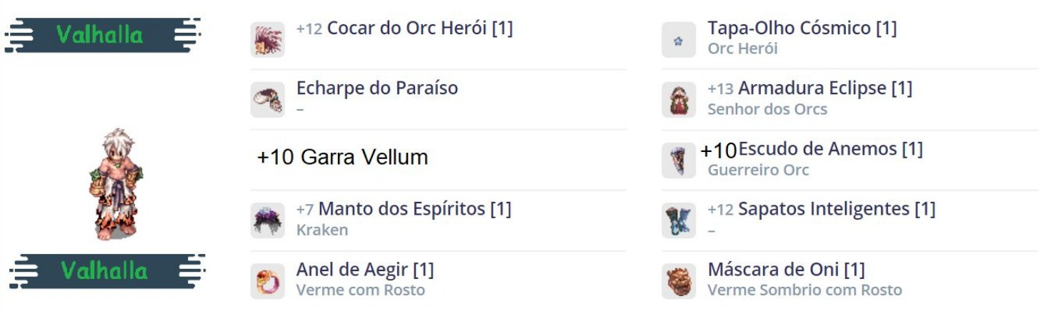 Set Shura  Orc Heroi / GOH/GARRA / PVP  /WOE  TOP