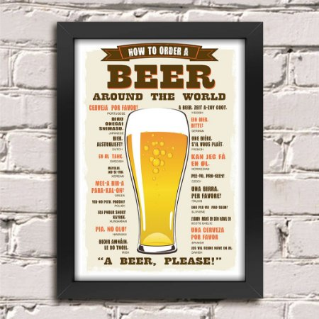 Poster Beer Around The World