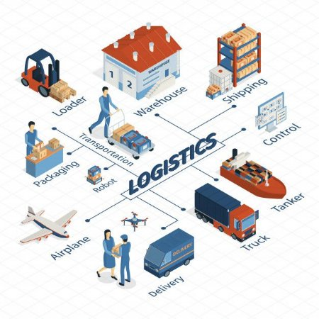 Redes Logísticas - UND