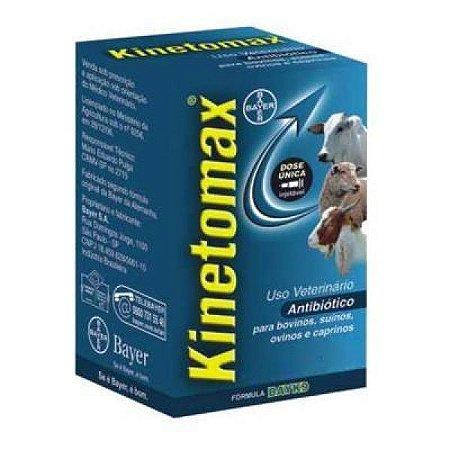 Kinetomax Injetavel 20 ML