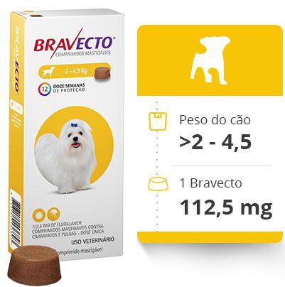BRAVECTO 2 KG A 4,5 KG ( 112,5MG) -  Anti Pulgas e Carrapatos