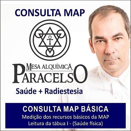 Consulta MAP Básica