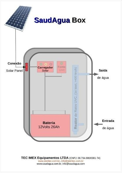 SaudAgua SolarBox-600, Purificador de água com energia solar