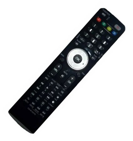 Controle Remoto Receptor IPTV BTV Box  FTA H-TV Android Full HD 1080P