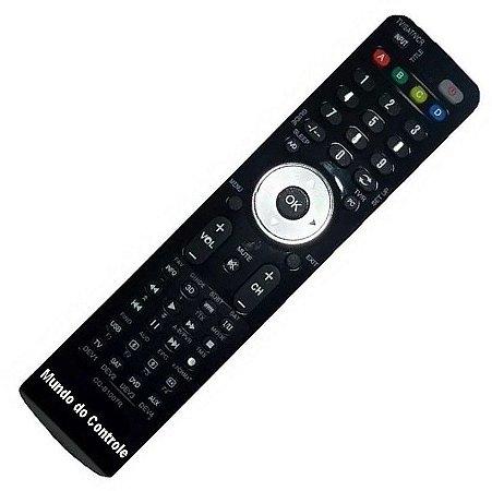 Controle Remoto Receptor SuperTV Black 4K Ultra HD