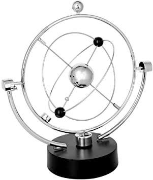 Kinetic Orbital
